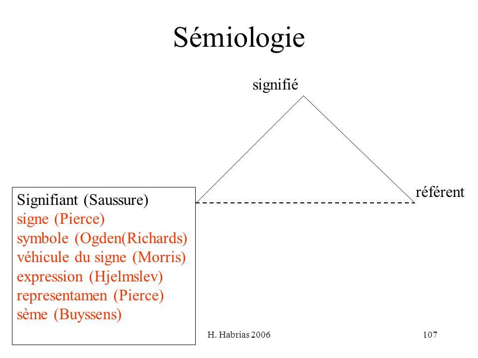 H. Habrias 2006107 Sémiologie signifié référent Signifiant (Saussure) signe (Pierce) symbole (Ogden(Richards) véhicule du signe (Morris) expression (H