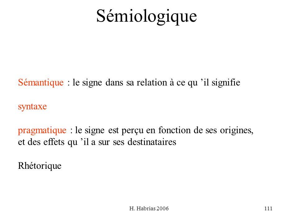 H. Habrias 2006111 Sémiologique Sémantique : le signe dans sa relation à ce qu il signifie syntaxe pragmatique : le signe est perçu en fonction de ses