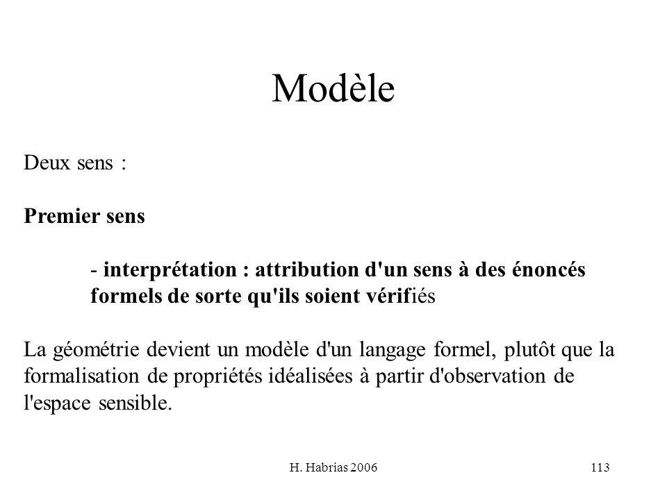 H. Habrias 2006113 Modèle Deux sens : Premier sens - interprétation : attribution d'un sens à des énoncés formels de sorte qu'ils soient vérifiés La g