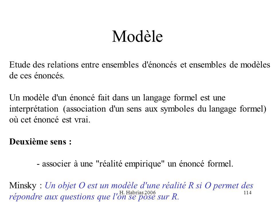 H. Habrias 2006114 Modèle Etude des relations entre ensembles d'énoncés et ensembles de modèles de ces énoncés. Un modèle d'un énoncé fait dans un lan