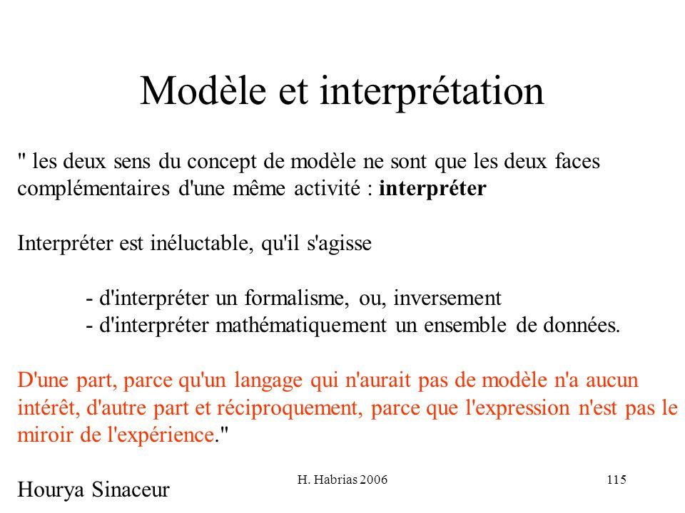 H. Habrias 2006115 Modèle et interprétation