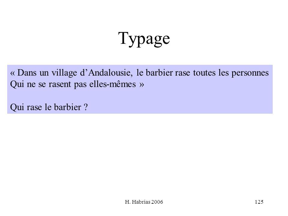 H. Habrias 2006125 Typage « Dans un village dAndalousie, le barbier rase toutes les personnes Qui ne se rasent pas elles-mêmes » Qui rase le barbier ?