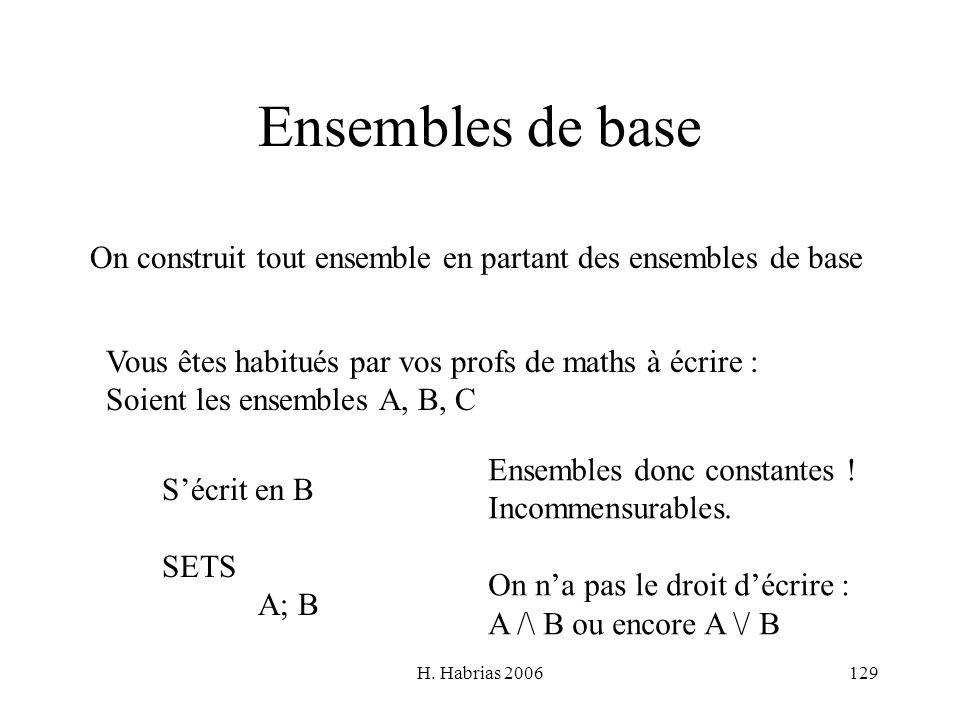 H. Habrias 2006129 Ensembles de base On construit tout ensemble en partant des ensembles de base Vous êtes habitués par vos profs de maths à écrire :