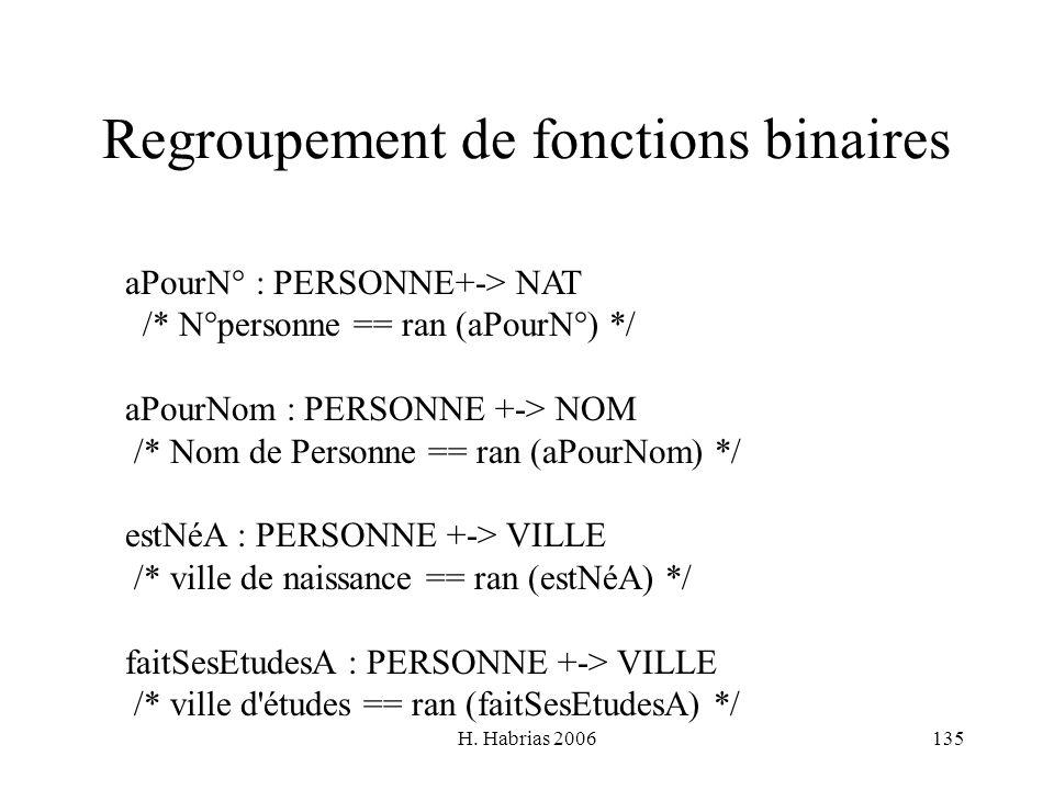 H. Habrias 2006135 Regroupement de fonctions binaires aPourN° : PERSONNE+-> NAT /* N°personne == ran (aPourN°) */ aPourNom : PERSONNE +-> NOM /* Nom d