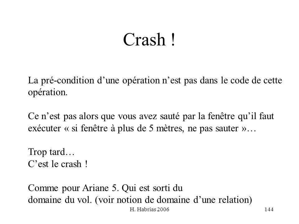 H. Habrias 2006144 Crash ! La pré-condition dune opération nest pas dans le code de cette opération. Ce nest pas alors que vous avez sauté par la fenê