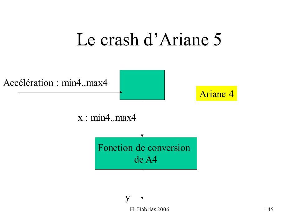 H. Habrias 2006145 Le crash dAriane 5 Accélération : min4..max4 x : min4..max4 Fonction de conversion de A4 y Ariane 4