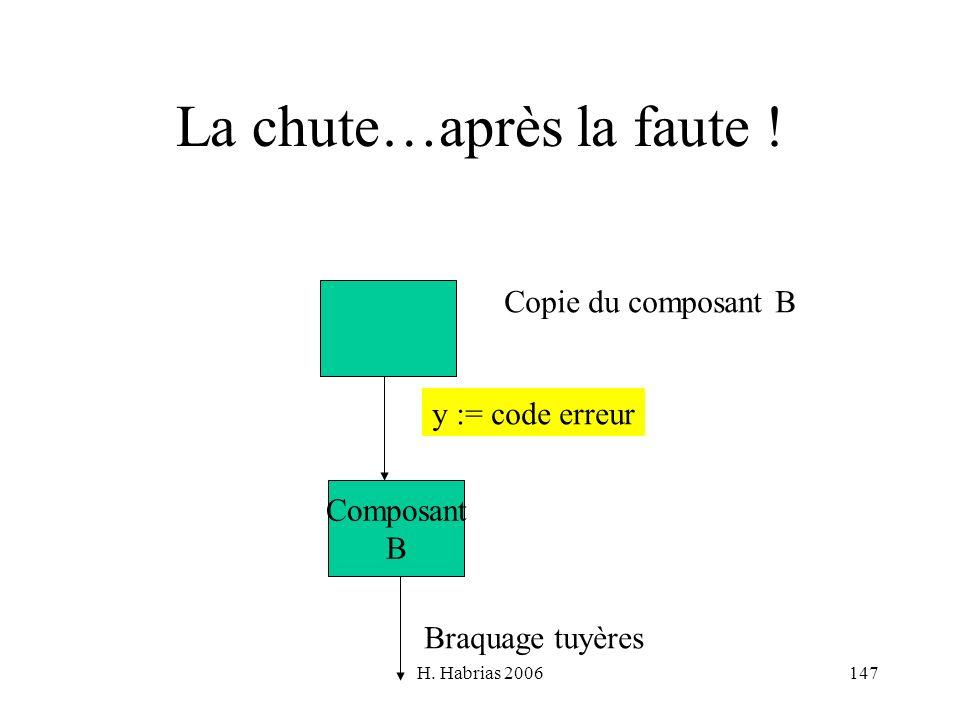 H. Habrias 2006147 La chute…après la faute ! y := code erreur Composant B Braquage tuyères Copie du composant B