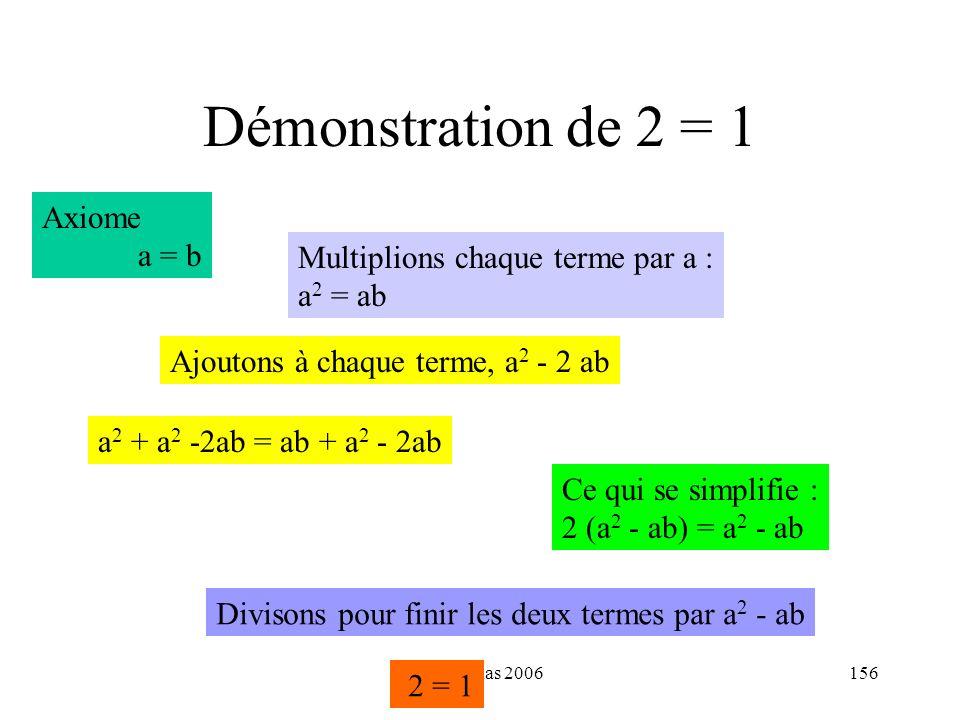 H. Habrias 2006156 Démonstration de 2 = 1 Axiome a = b Multiplions chaque terme par a : a 2 = ab Ajoutons à chaque terme, a 2 - 2 ab a 2 + a 2 -2ab =