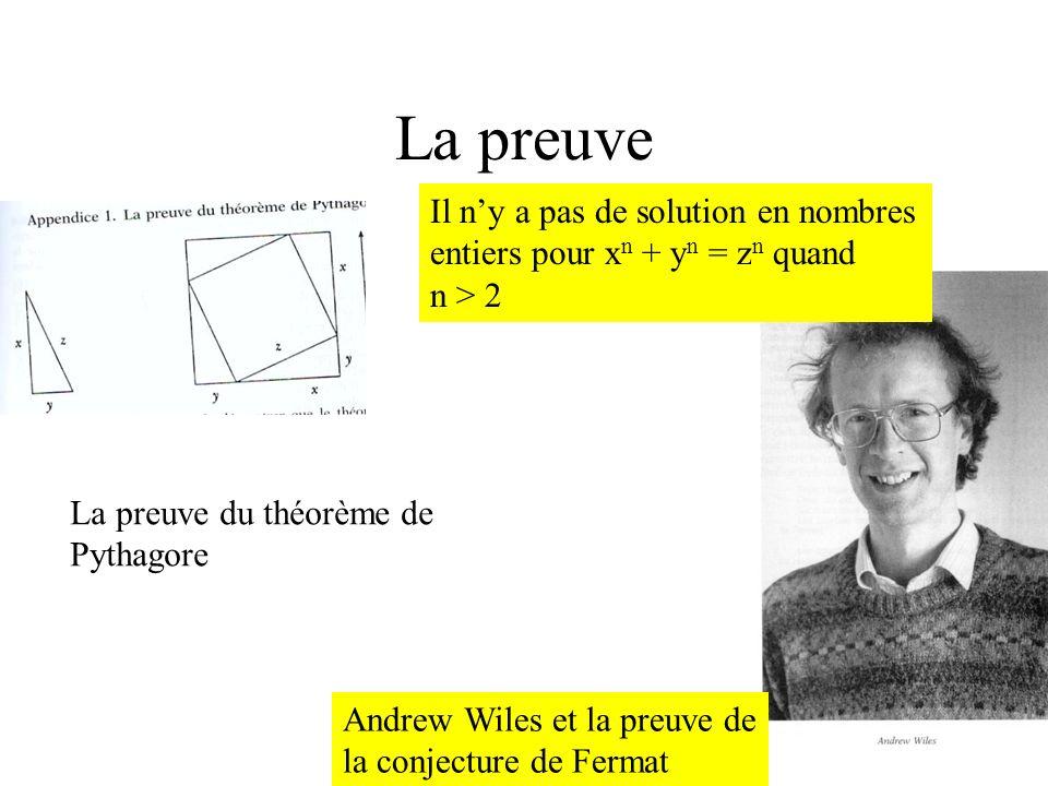 H. Habrias 2006157 La preuve Andrew Wiles et la preuve de la conjecture de Fermat La preuve du théorème de Pythagore Il ny a pas de solution en nombre