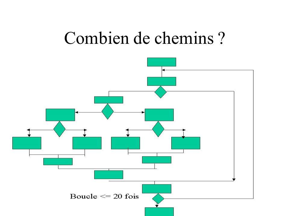 H. Habrias 2006159 Combien de chemins ?