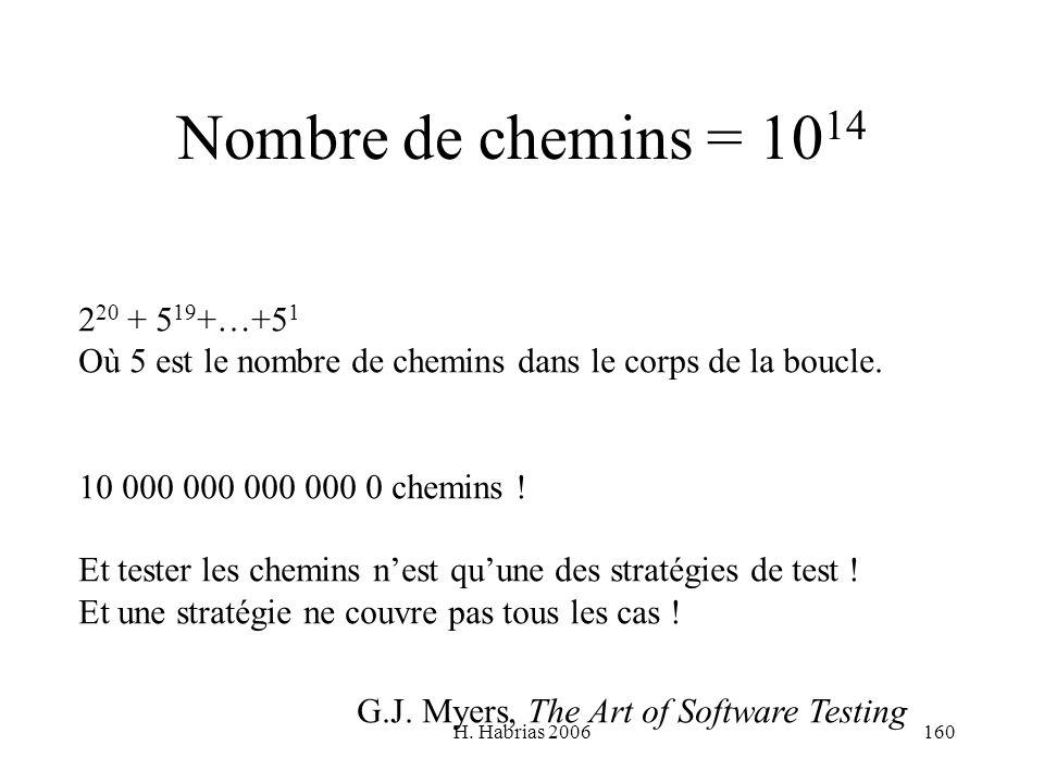 H. Habrias 2006160 Nombre de chemins = 10 14 2 20 + 5 19 +…+5 1 Où 5 est le nombre de chemins dans le corps de la boucle. 10 000 000 000 000 0 chemins