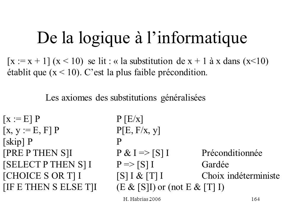 H. Habrias 2006164 De la logique à linformatique Les axiomes des substitutions généralisées [x := E] PP [E/x] [x, y := E, F] PP[E, F/x, y] [skip] PP [