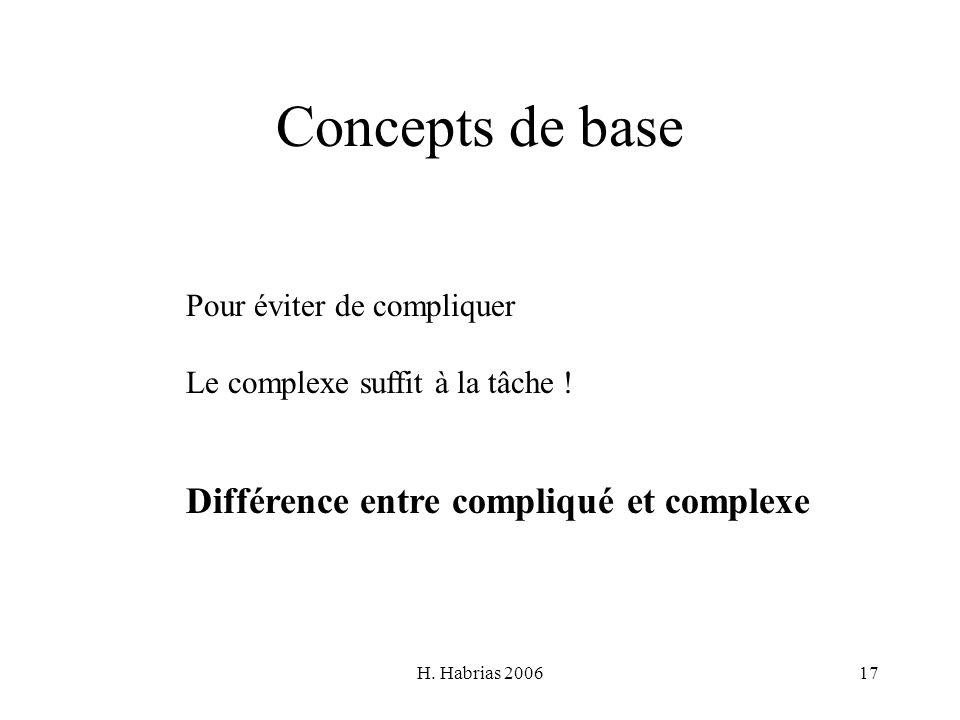 H. Habrias 200617 Concepts de base Pour éviter de compliquer Le complexe suffit à la tâche ! Différence entre compliqué et complexe