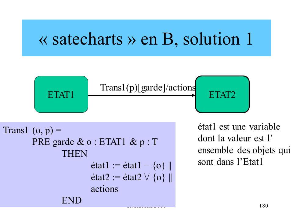 H. Habrias 2006180 « satecharts » en B, solution 1 ETAT1 ETAT2 Trans1(p)[garde]/actions Trans1 (o, p) = PRE garde & o : ETAT1 & p : T THEN état1 := ét
