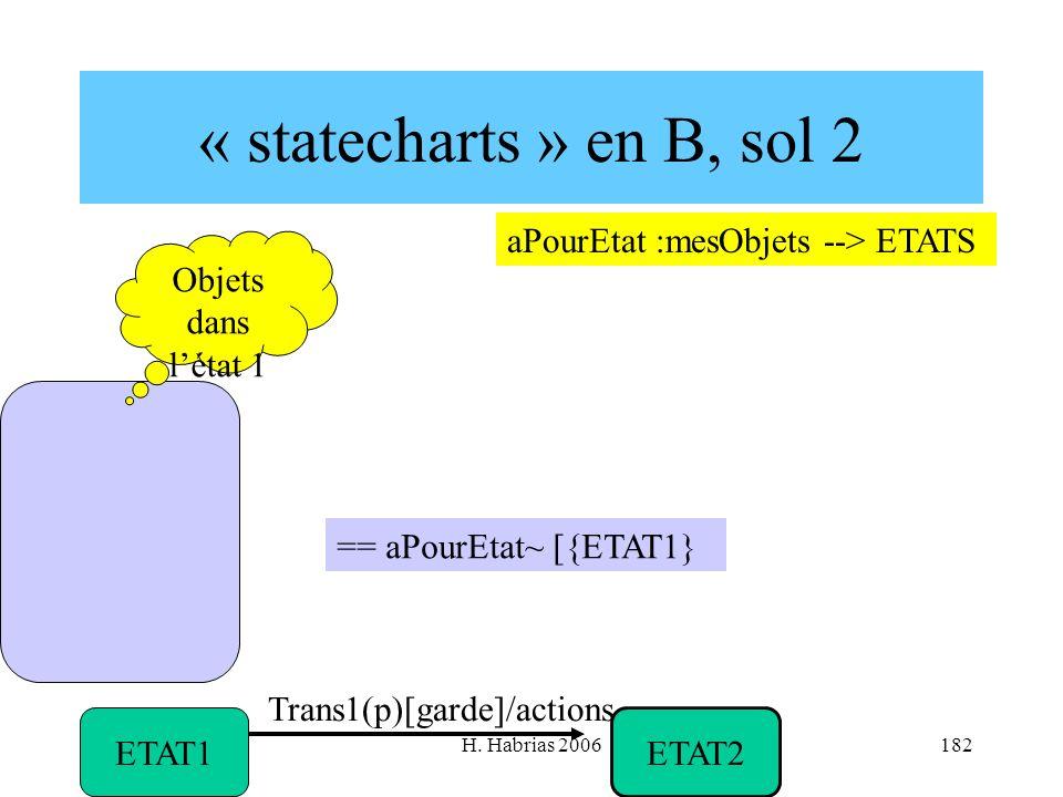 H. Habrias 2006182 « statecharts » en B, sol 2 ETAT1 ETAT2 Trans1(p)[garde]/actions aPourEtat :mesObjets --> ETATS Objets dans létat 1 == aPourEtat~ [