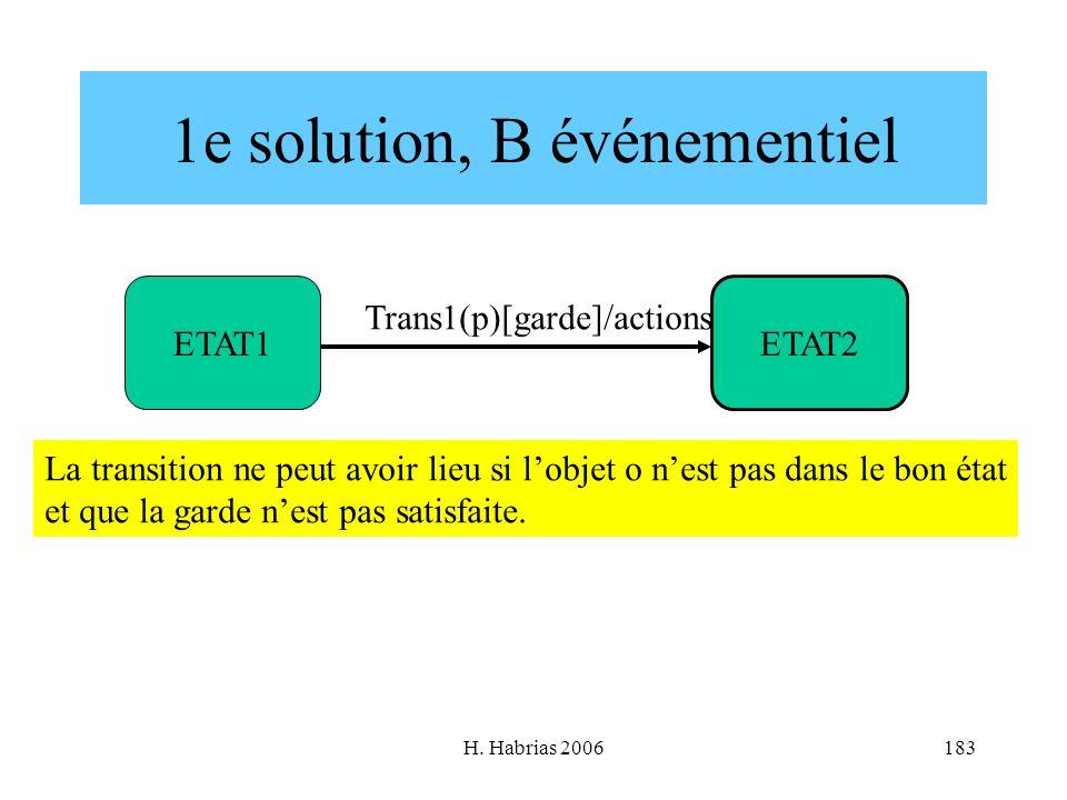 H. Habrias 2006183 1e solution, B événementiel ETAT1 ETAT2 Trans1(p)[garde]/actions La transition ne peut avoir lieu si lobjet o nest pas dans le bon