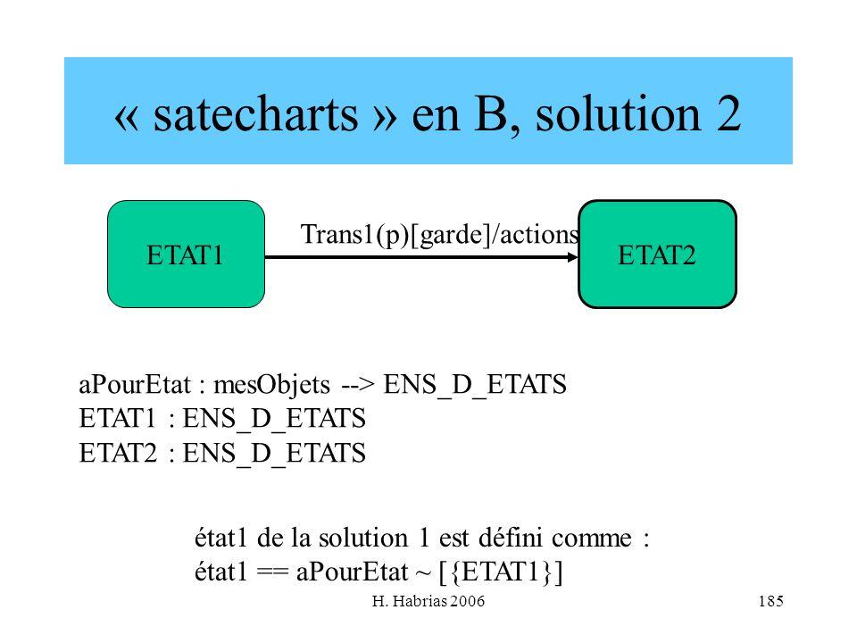 H. Habrias 2006185 « satecharts » en B, solution 2 ETAT1 ETAT2 Trans1(p)[garde]/actions aPourEtat : mesObjets --> ENS_D_ETATS ETAT1 : ENS_D_ETATS ETAT