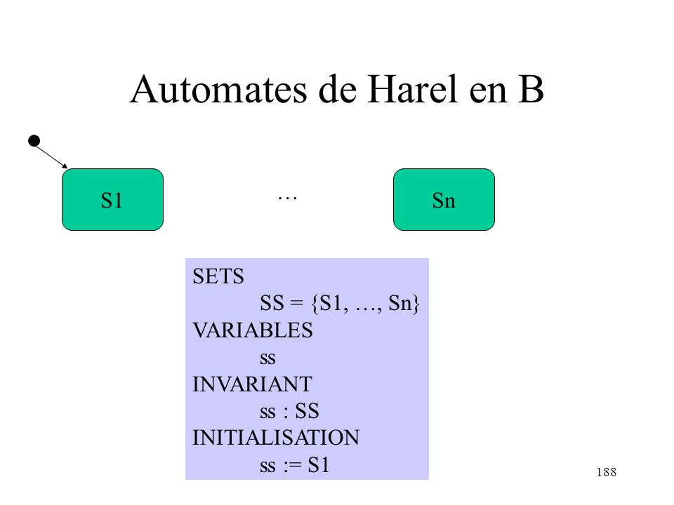 H. Habrias 2006188 Automates de Harel en B S1Sn … SETS SS = {S1, …, Sn} VARIABLES ss INVARIANT ss : SS INITIALISATION ss := S1