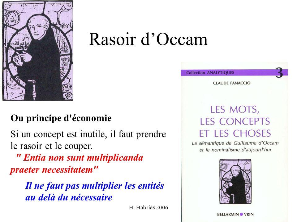 H. Habrias 200619 Rasoir dOccam Ou principe d'économie Si un concept est inutile, il faut prendre le rasoir et le couper.