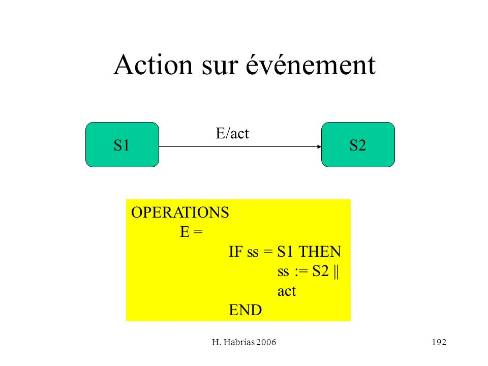 H. Habrias 2006192 Action sur événement S1S2 E/act OPERATIONS E = IF ss = S1 THEN ss := S2 || act END
