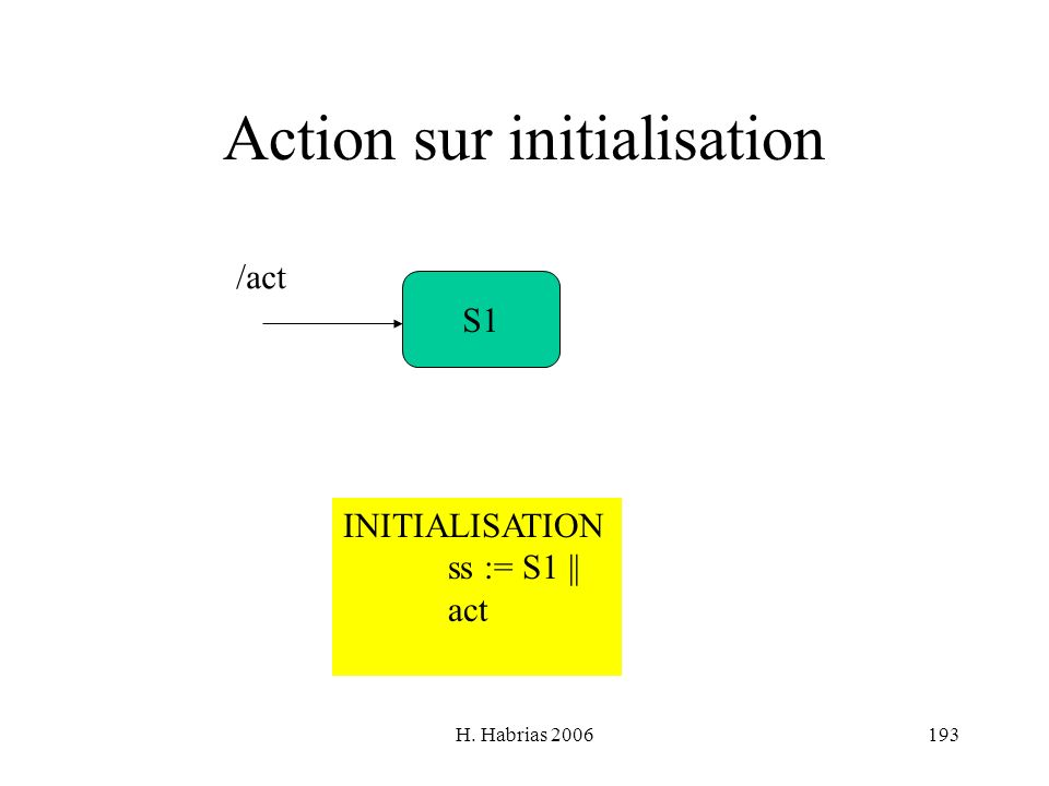 H. Habrias 2006193 Action sur initialisation S1 /act INITIALISATION ss := S1 || act