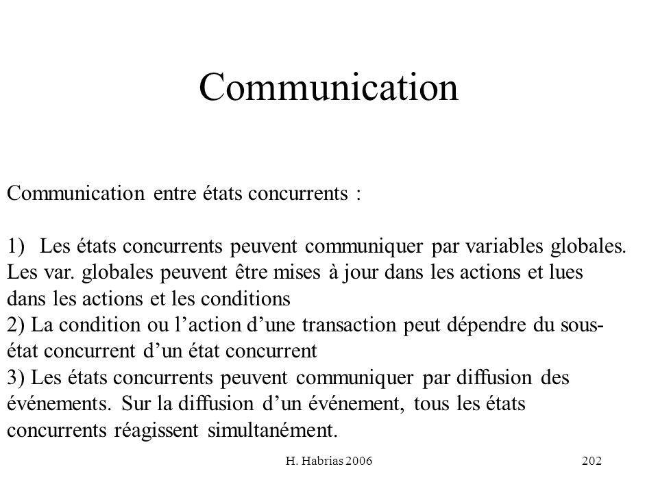 H. Habrias 2006202 Communication Communication entre états concurrents : 1)Les états concurrents peuvent communiquer par variables globales. Les var.