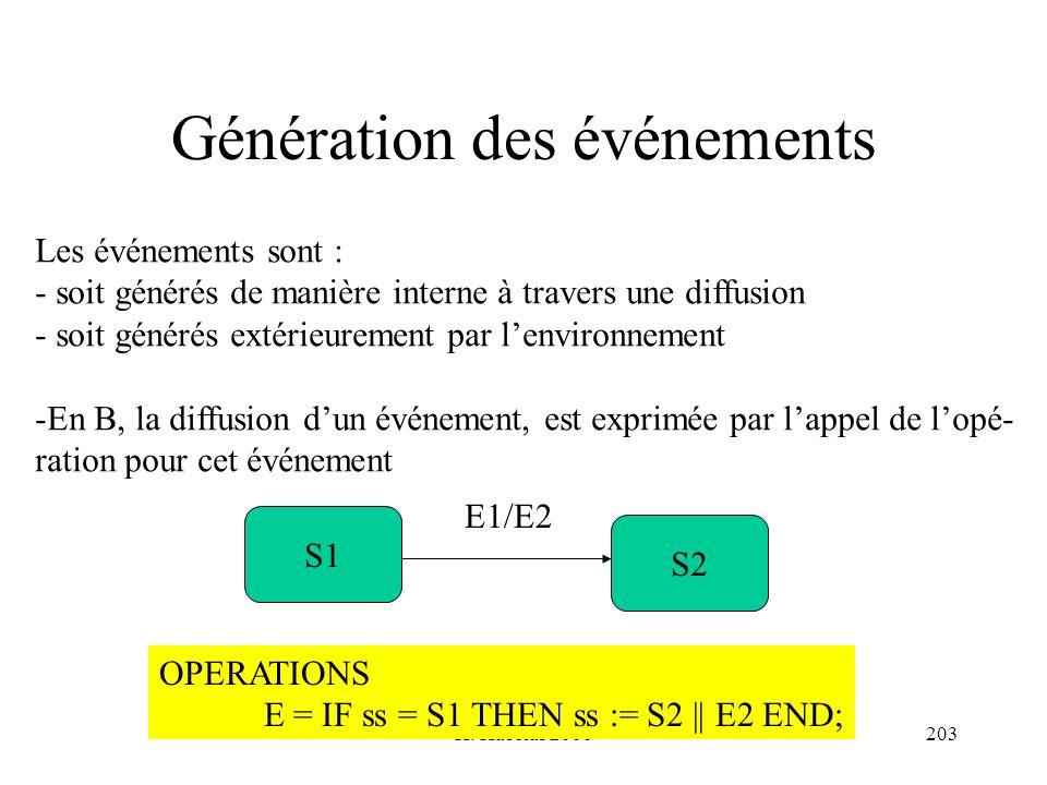H. Habrias 2006203 Génération des événements Les événements sont : - soit générés de manière interne à travers une diffusion - soit générés extérieure