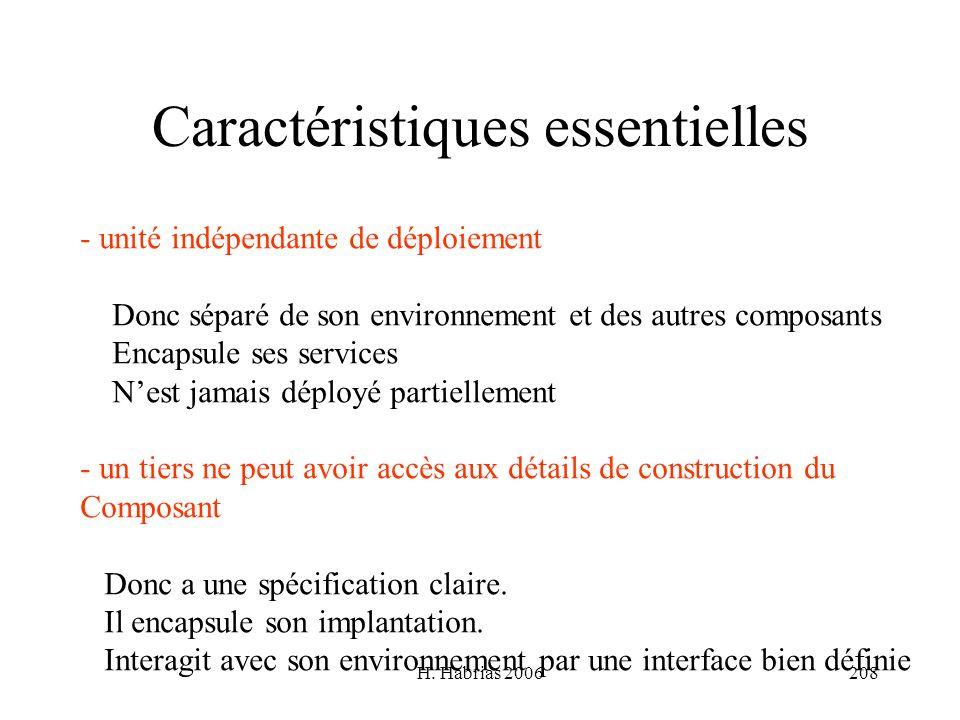 H. Habrias 2006208 Caractéristiques essentielles - unité indépendante de déploiement Donc séparé de son environnement et des autres composants Encapsu