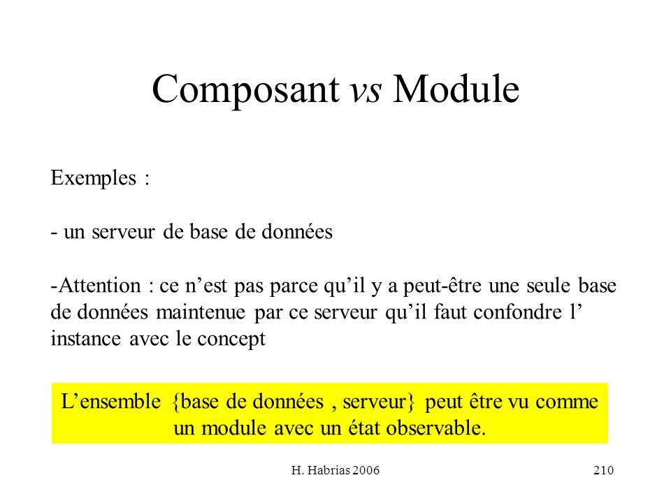 H. Habrias 2006210 Composant vs Module Exemples : - un serveur de base de données -Attention : ce nest pas parce quil y a peut-être une seule base de