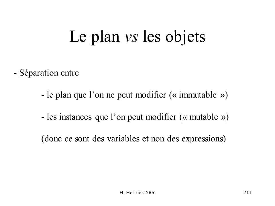 H. Habrias 2006211 Le plan vs les objets - Séparation entre - le plan que lon ne peut modifier (« immutable ») - les instances que lon peut modifier (