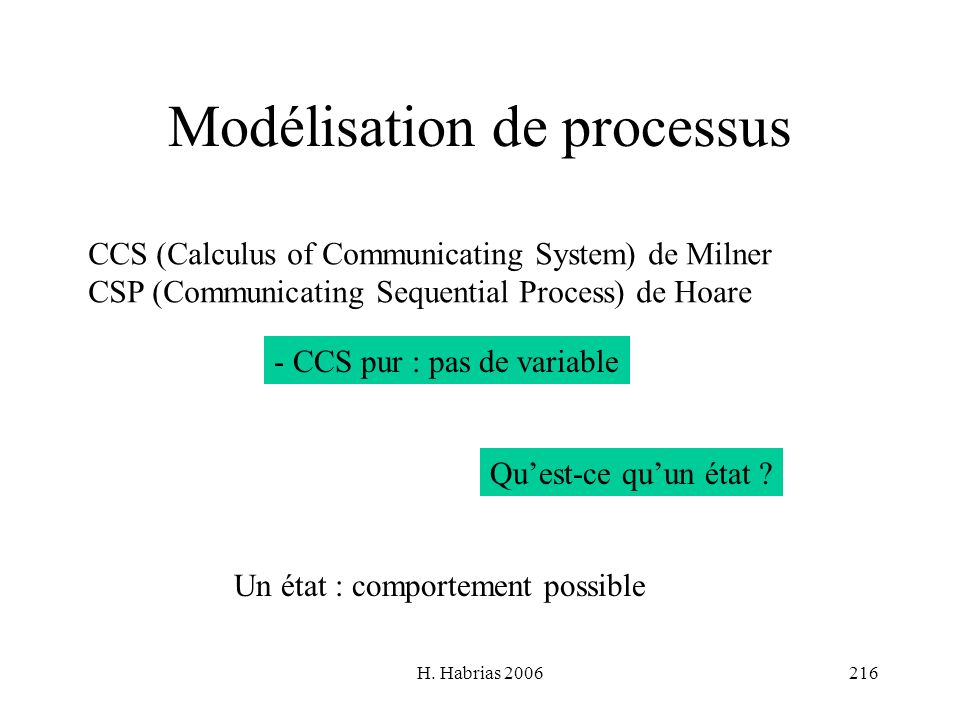 H. Habrias 2006216 Modélisation de processus CCS (Calculus of Communicating System) de Milner CSP (Communicating Sequential Process) de Hoare - CCS pu