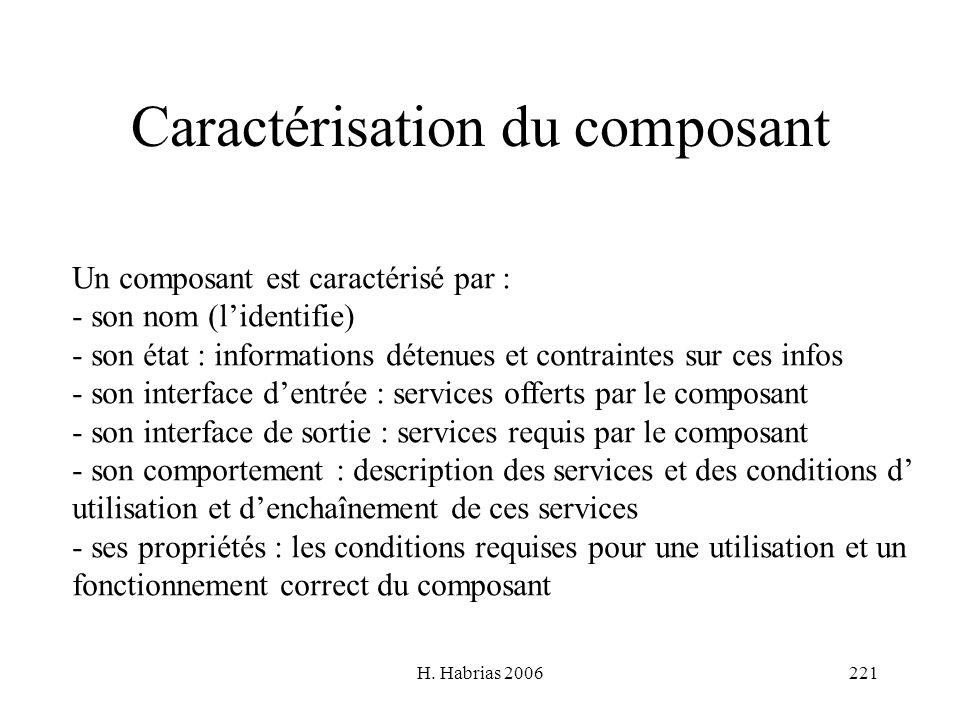H. Habrias 2006221 Caractérisation du composant Un composant est caractérisé par : - son nom (lidentifie) - son état : informations détenues et contra