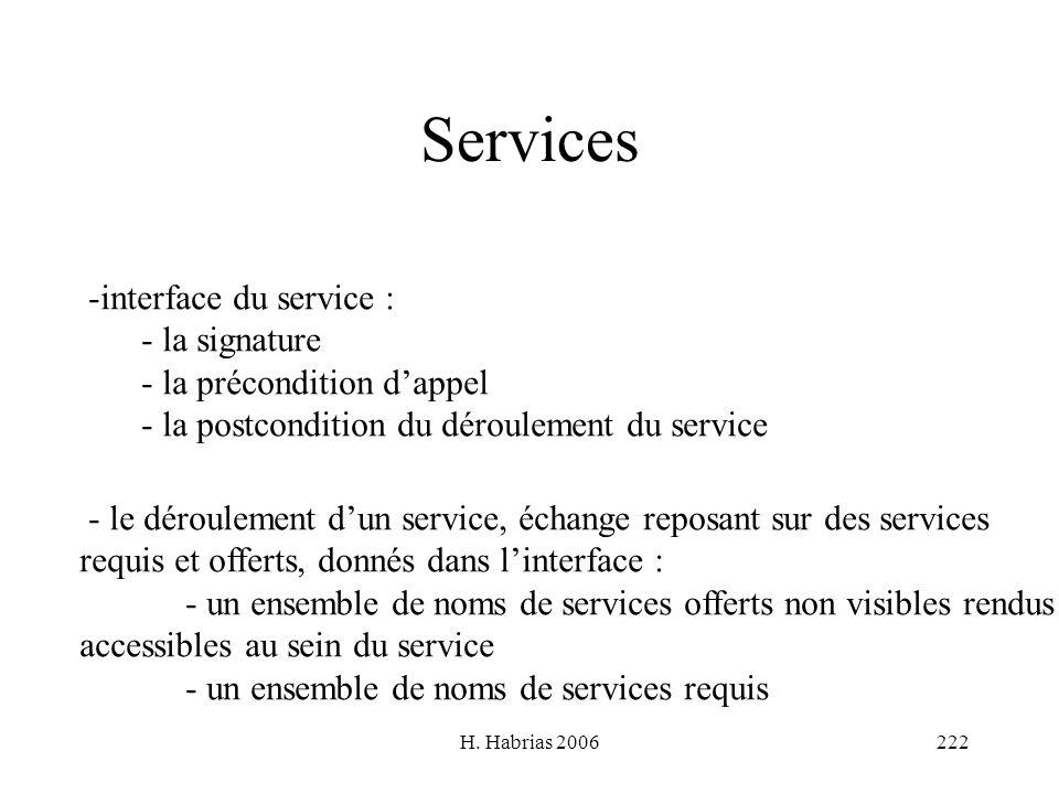 H. Habrias 2006222 Services -interface du service : - la signature - la précondition dappel - la postcondition du déroulement du service - le déroulem