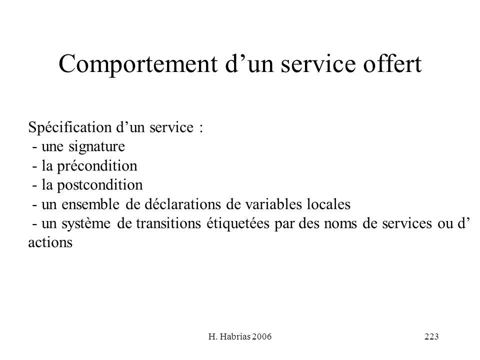 H. Habrias 2006223 Comportement dun service offert Spécification dun service : - une signature - la précondition - la postcondition - un ensemble de d