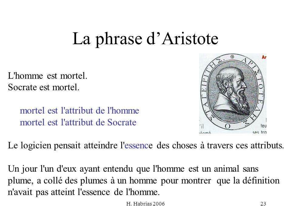 H. Habrias 200623 La phrase dAristote L'homme est mortel. Socrate est mortel. mortel est l'attribut de l'homme mortel est l'attribut de Socrate Le log