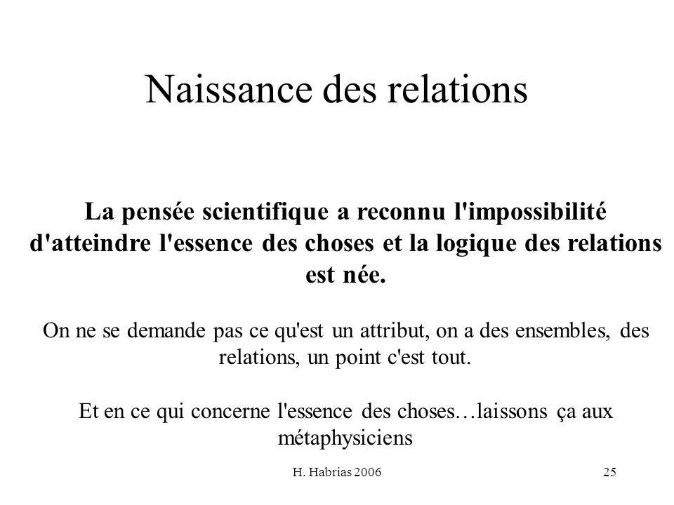 H. Habrias 200625 Naissance des relations La pensée scientifique a reconnu l'impossibilité d'atteindre l'essence des choses et la logique des relation