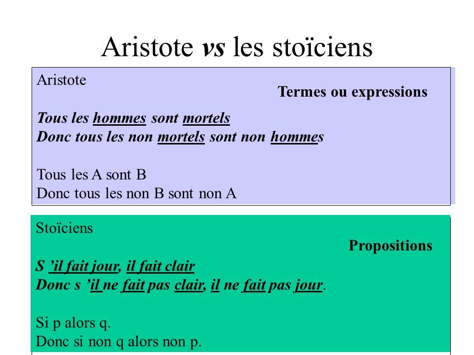 H. Habrias 200649 Aristote vs les stoïciens Aristote Tous les hommes sont mortels Donc tous les non mortels sont non hommes Tous les A sont B Donc tou