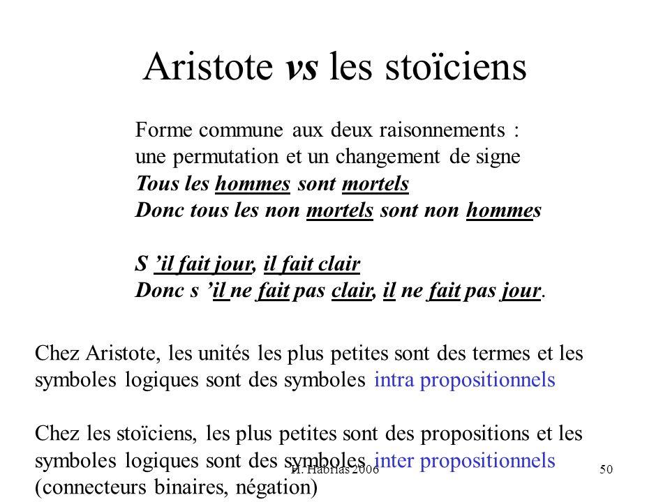 H. Habrias 200650 Aristote vs les stoïciens Forme commune aux deux raisonnements : une permutation et un changement de signe Tous les hommes sont mort
