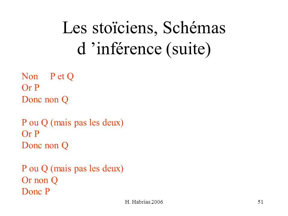 H. Habrias 200651 Les stoïciens, Schémas d inférence (suite) Non P et Q Or P Donc non Q P ou Q (mais pas les deux) Or P Donc non Q P ou Q (mais pas le