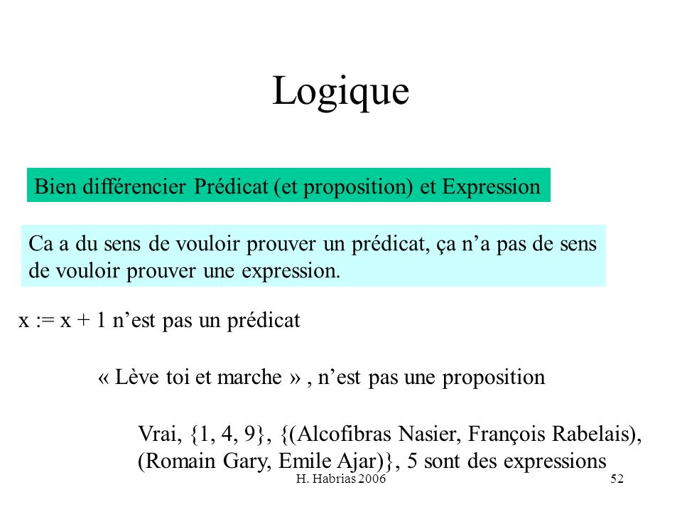 H. Habrias 200652 Logique Bien différencier Prédicat (et proposition) et Expression Ca a du sens de vouloir prouver un prédicat, ça na pas de sens de