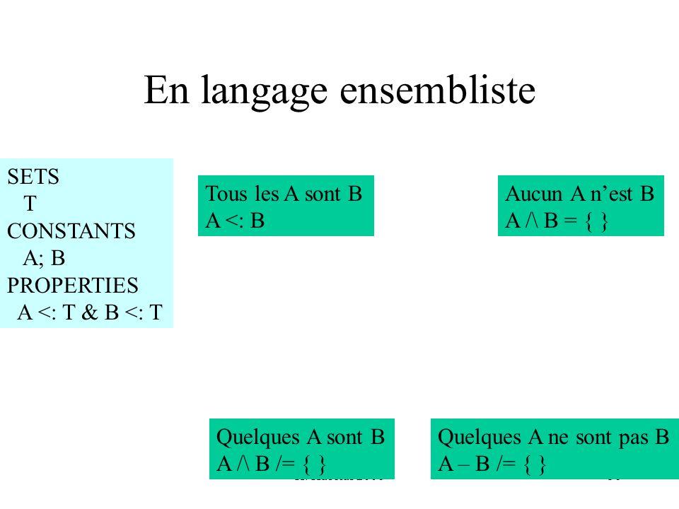 H. Habrias 200656 En langage ensembliste SETS T CONSTANTS A; B PROPERTIES A <: T & B <: T Tous les A sont B A <: B Quelques A sont B A /\ B /= { } Auc