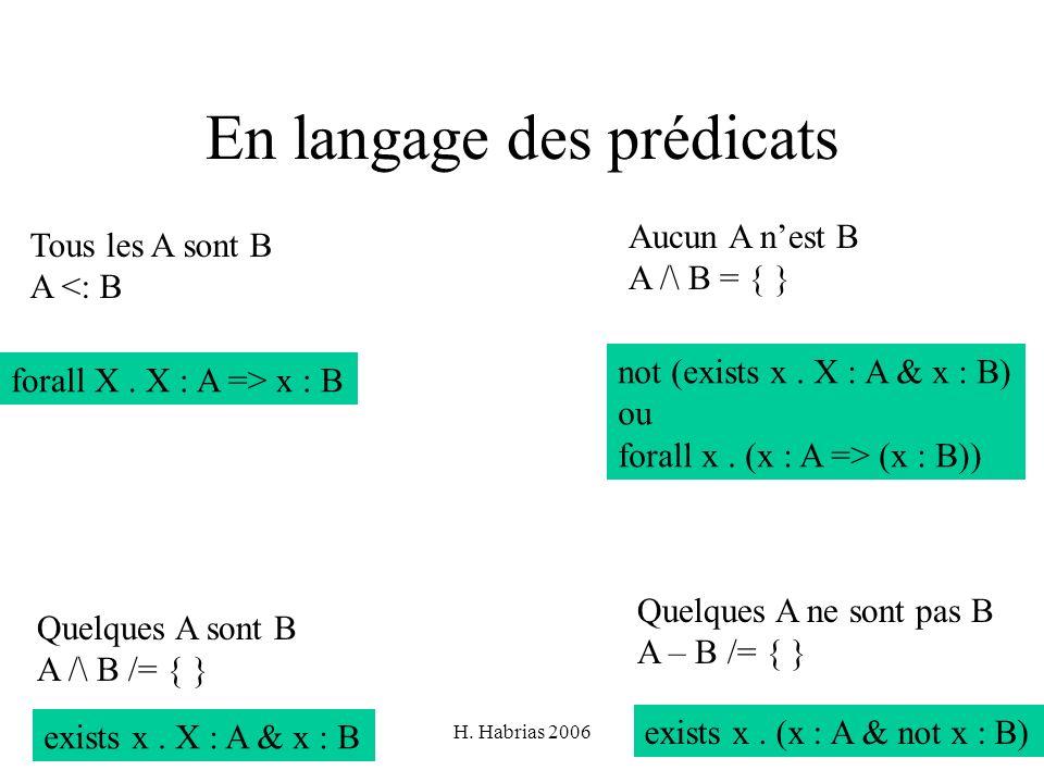 H. Habrias 200657 En langage des prédicats Tous les A sont B A <: B Quelques A sont B A /\ B /= { } Aucun A nest B A /\ B = { } Quelques A ne sont pas