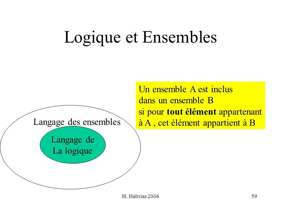 H. Habrias 200659 Logique et Ensembles Langage de La logique Langage des ensembles Un ensemble A est inclus dans un ensemble B si pour tout élément ap