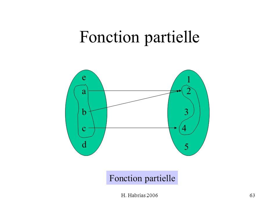H. Habrias 200663 Fonction partielle a b c d e 1 2 3 4 5