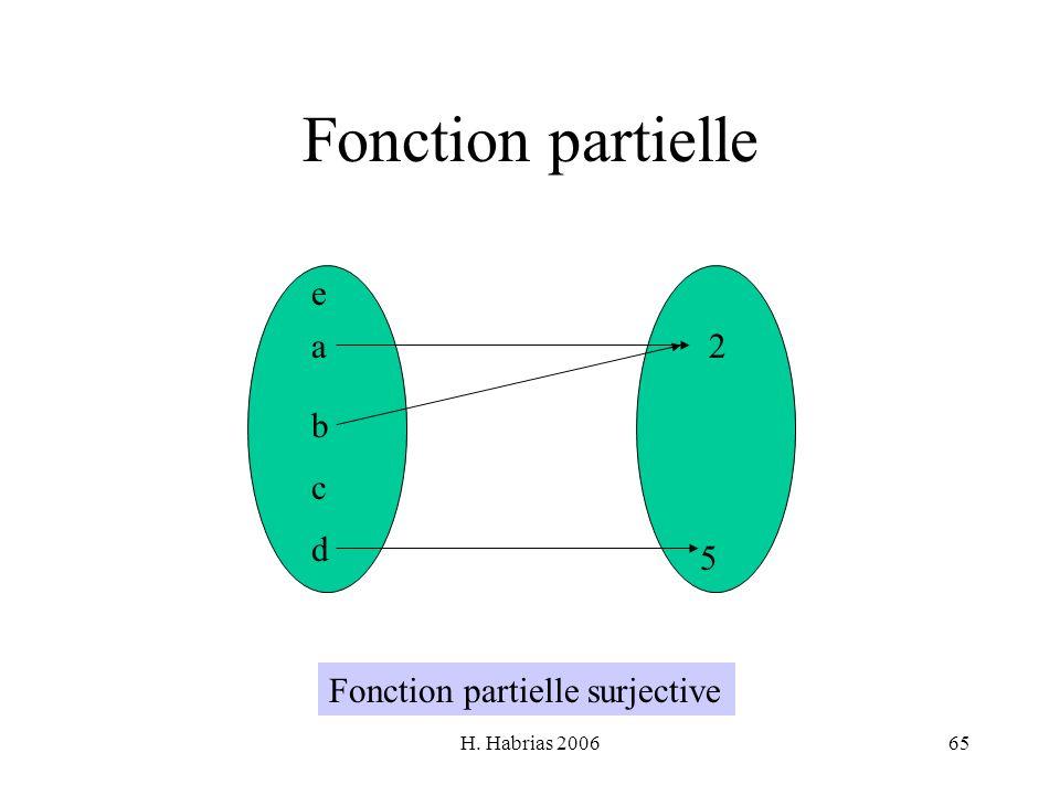 H. Habrias 200665 Fonction partielle a b c d e 2 5 Fonction partielle surjective
