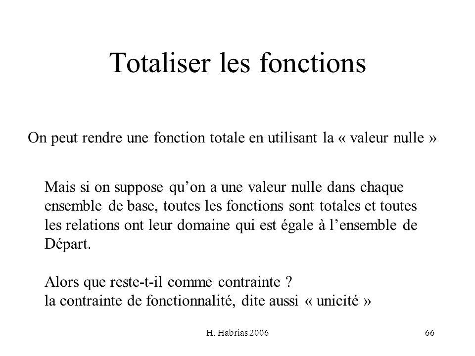 H. Habrias 200666 Totaliser les fonctions On peut rendre une fonction totale en utilisant la « valeur nulle » Mais si on suppose quon a une valeur nul