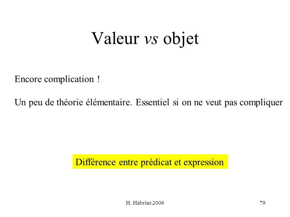 H. Habrias 200679 Valeur vs objet Encore complication ! Un peu de théorie élémentaire. Essentiel si on ne veut pas compliquer Différence entre prédica