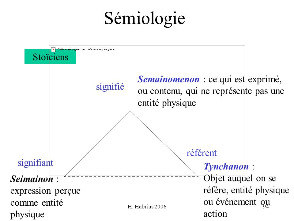 H. Habrias 200694 Sémiologie Stoïciens signifié Semainomenon : ce qui est exprimé, ou contenu, qui ne représente pas une entité physique référent Tync