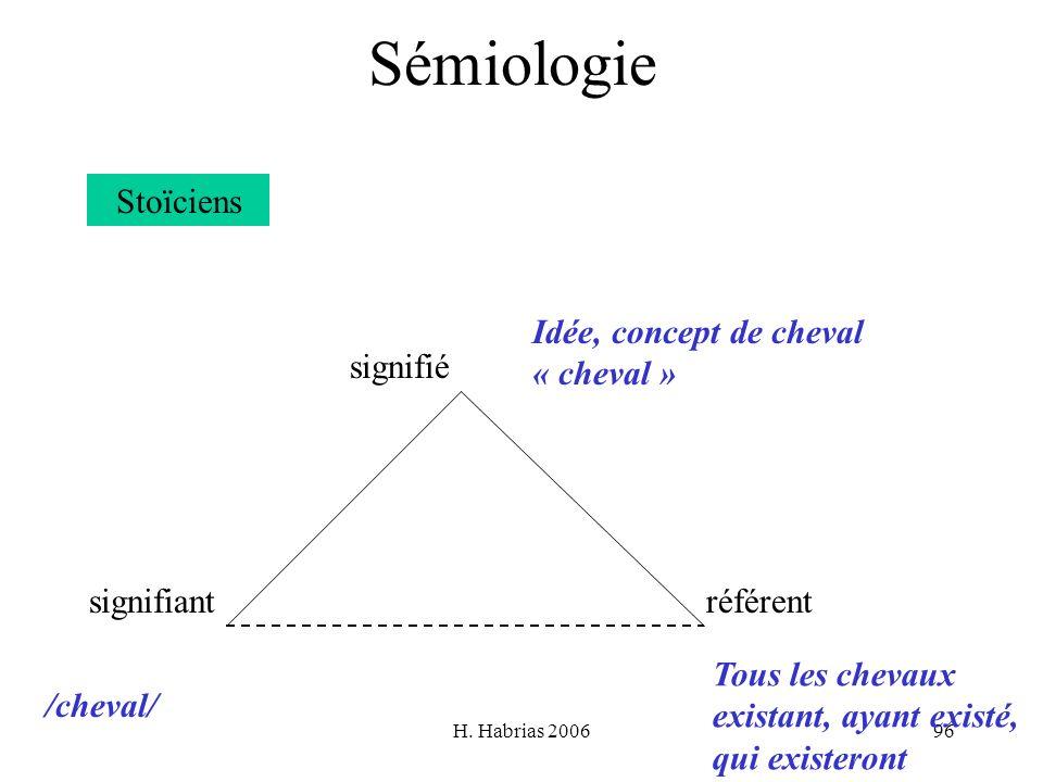 H. Habrias 200696 Sémiologie Stoïciens signifié Idée, concept de cheval « cheval » référentsignifiant /cheval/ Tous les chevaux existant, ayant existé