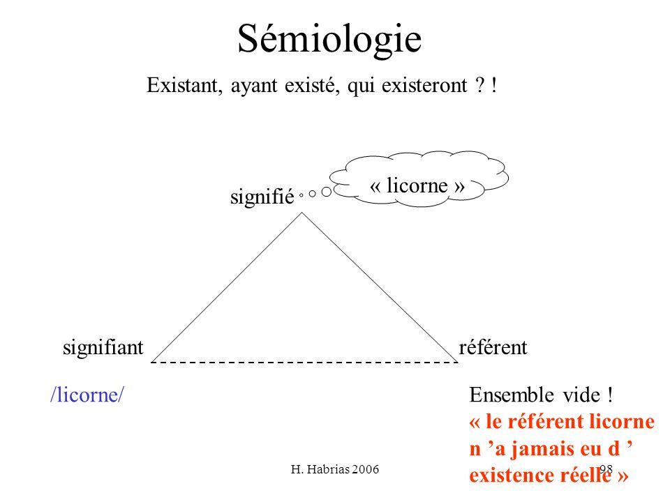 H. Habrias 200698 Sémiologie Existant, ayant existé, qui existeront ? ! signifié référentsignifiant /licorne/ « licorne » Ensemble vide ! « le référen